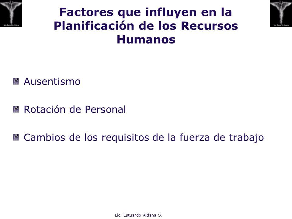 Factores que influyen en la Planificación de los Recursos Humanos Ausentismo Rotación de Personal Cambios de los requisitos de la fuerza de trabajo Li