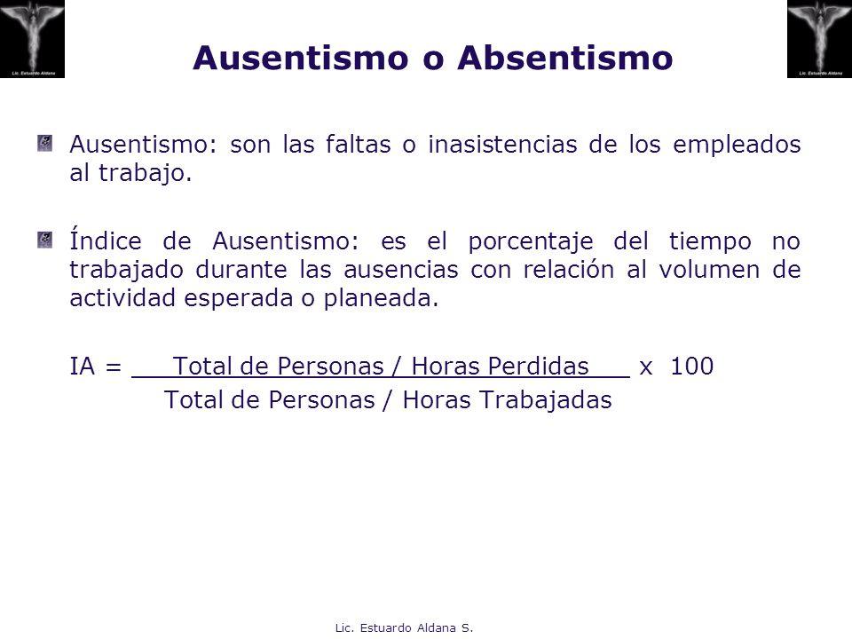 Ausentismo o Absentismo Ausentismo: son las faltas o inasistencias de los empleados al trabajo. Índice de Ausentismo: es el porcentaje del tiempo no t