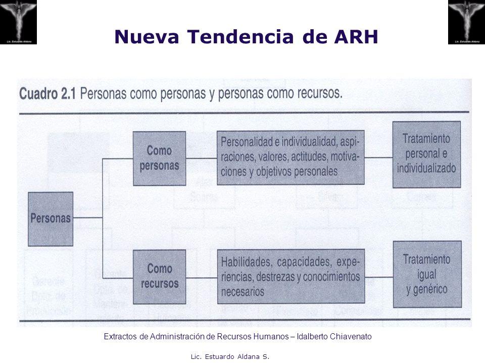 Lic. Estuardo Aldana S. Nueva Tendencia de ARH Extractos de Administración de Recursos Humanos – Idalberto Chiavenato