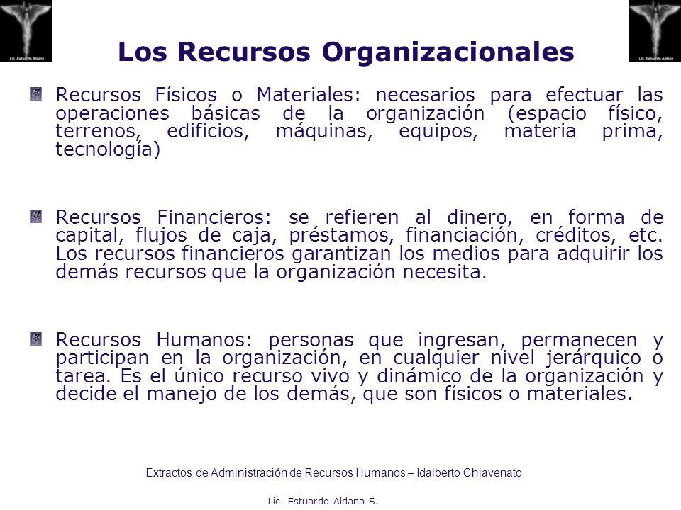 Lic. Estuardo Aldana S. Los Recursos Organizacionales Recursos Físicos o Materiales: necesarios para efectuar las operaciones básicas de la organizaci
