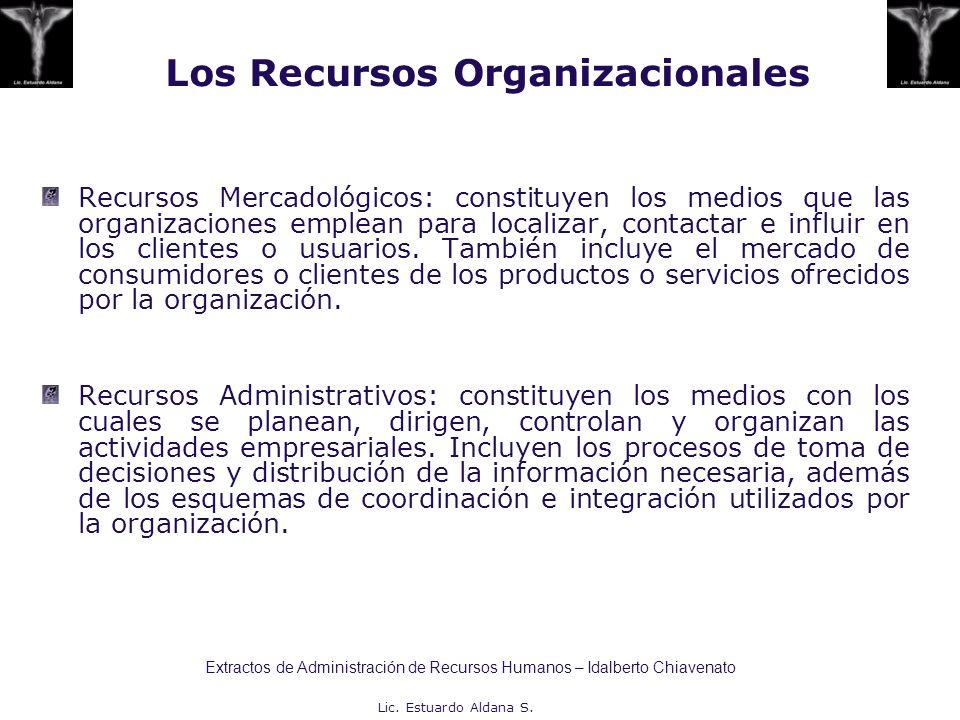 Lic. Estuardo Aldana S. Los Recursos Organizacionales Recursos Mercadológicos: constituyen los medios que las organizaciones emplean para localizar, c