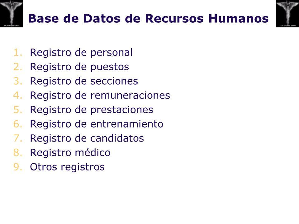 Base de Datos de Recursos Humanos 1.Registro de personal 2.Registro de puestos 3.Registro de secciones 4.Registro de remuneraciones 5.Registro de pres