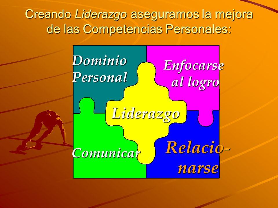 C reando L iderazgo aseguramos la mejora de las Competencias Personales: Liderazgo Comunicar Relacio-narse DominioPersonal Enfocarse al logro