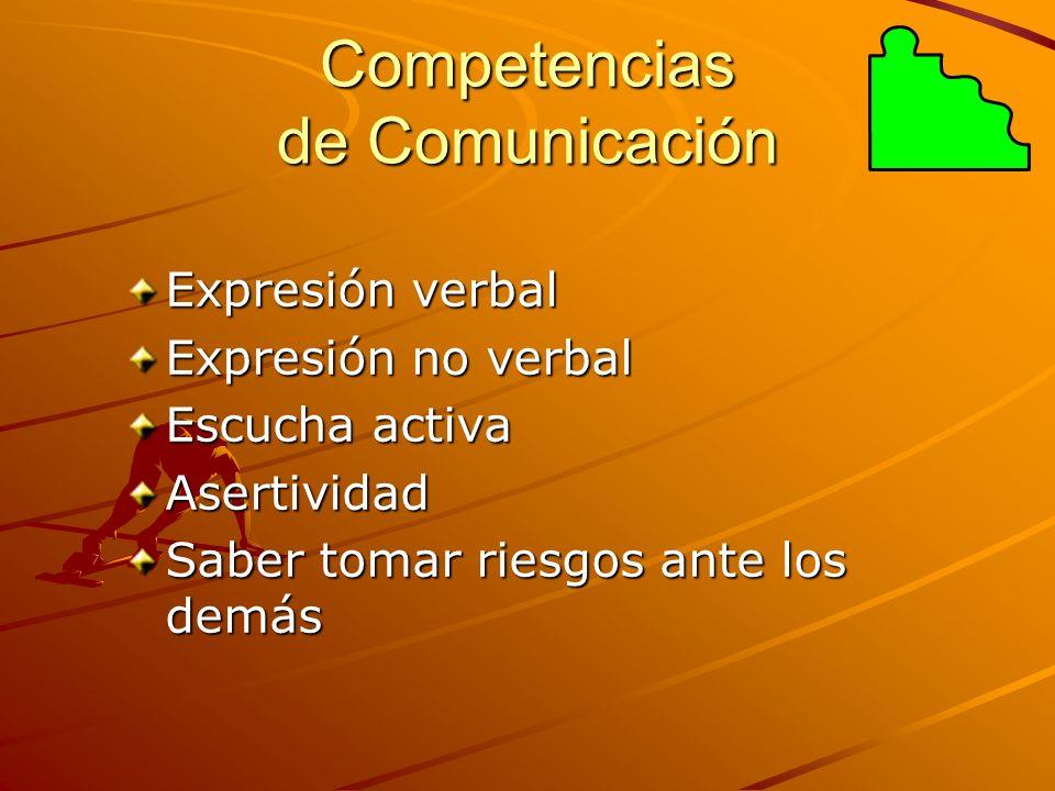 Competencias de Comunicación Expresión verbal Expresión no verbal Escucha activa Asertividad Saber tomar riesgos ante los demás