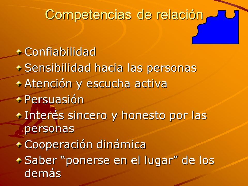 Competencias de relación Confiabilidad Sensibilidad hacia las personas Atención y escucha activa Persuasión Interés sincero y honesto por las personas