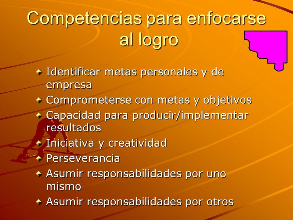 Competencias para enfocarse al logro Identificar metas personales y de empresa Comprometerse con metas y objetivos Capacidad para producir/implementar