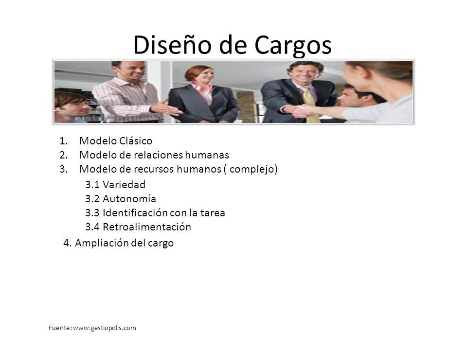 Diseño de Cargos 1. Modelo Clásico 2. Modelo de relaciones humanas 3. Modelo de recursos humanos ( complejo) 3.1 Variedad 3.2 Autonomía 3.3 Identifica