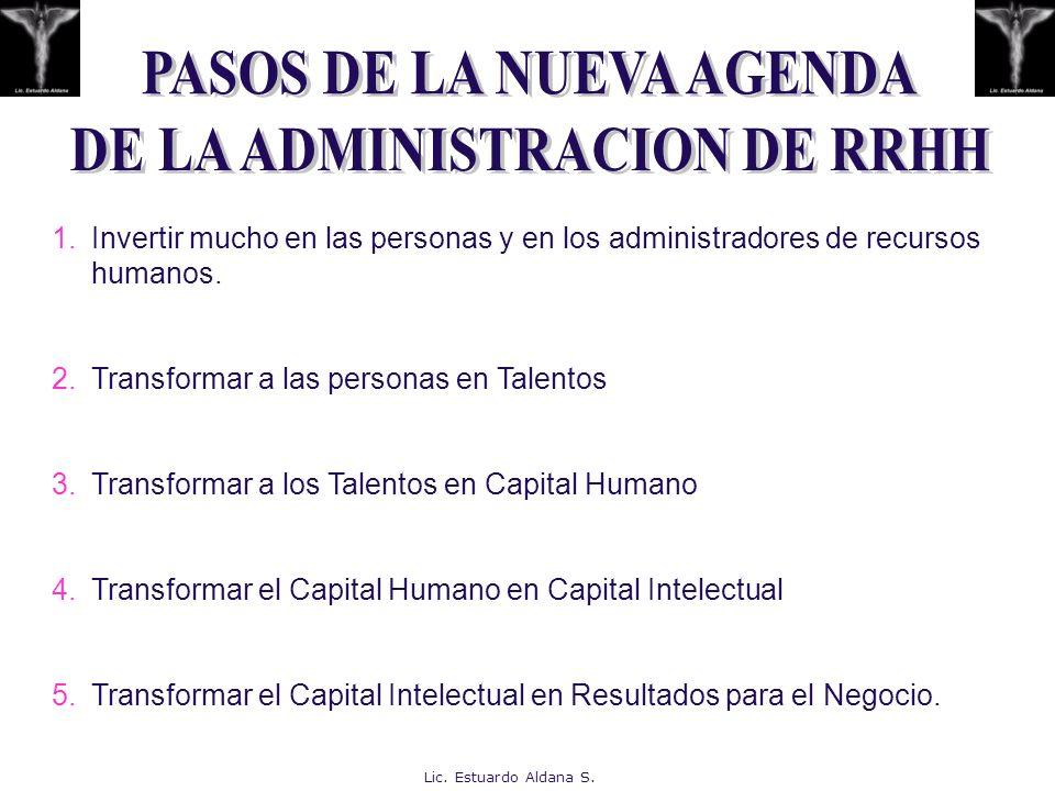 1.Invertir mucho en las personas y en los administradores de recursos humanos. 2.Transformar a las personas en Talentos 3.Transformar a los Talentos e