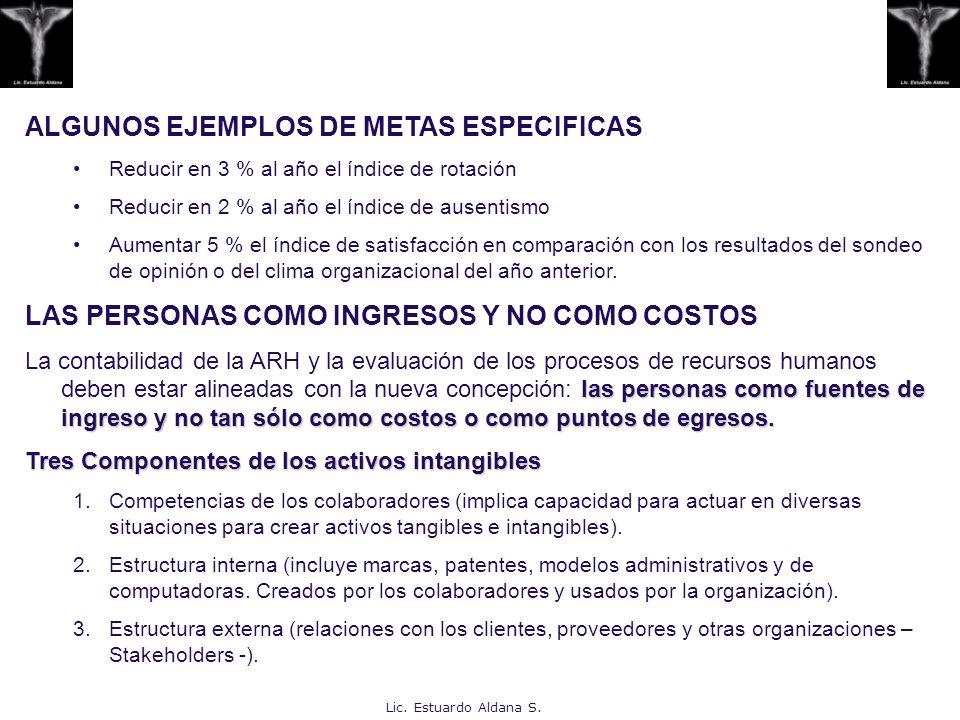 ALGUNOS EJEMPLOS DE METAS ESPECIFICAS Reducir en 3 % al año el índice de rotación Reducir en 2 % al año el índice de ausentismo Aumentar 5 % el índice