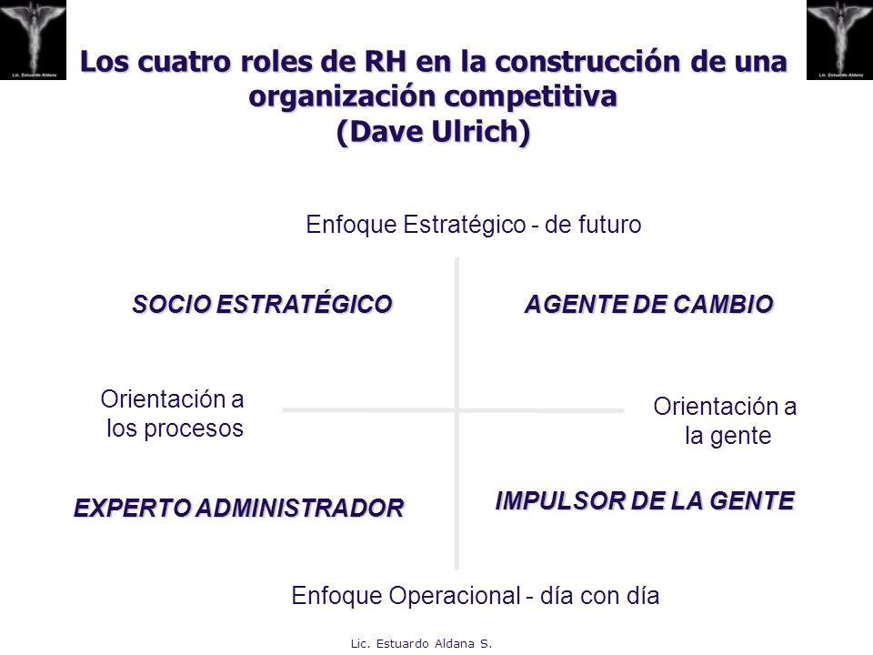 Los cuatro roles de RH en la construcción de una organización competitiva (Dave Ulrich) Enfoque Estratégico - de futuro Enfoque Operacional - día con