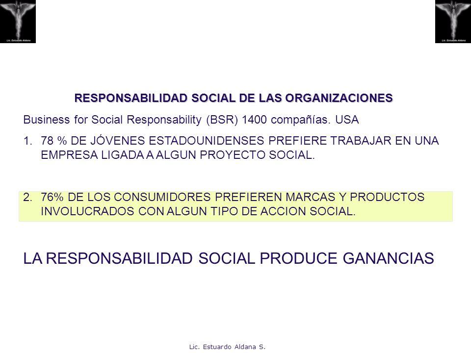 RESPONSABILIDAD SOCIAL DE LAS ORGANIZACIONES Business for Social Responsability (BSR) 1400 compañías. USA 1.78 % DE JÓVENES ESTADOUNIDENSES PREFIERE T