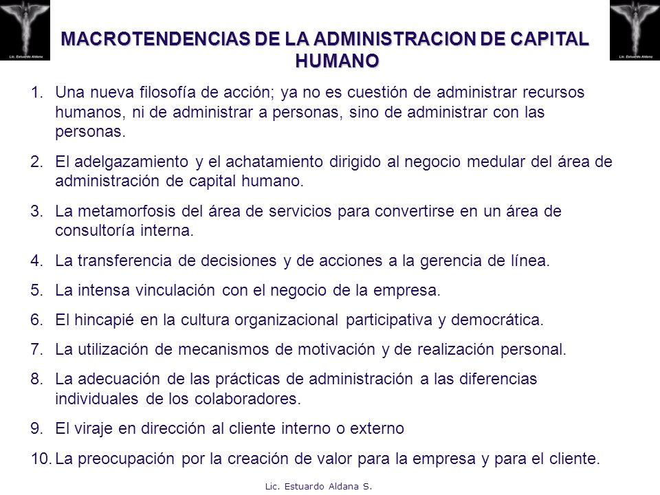 MACROTENDENCIAS DE LA ADMINISTRACION DE CAPITAL HUMANO 1.Una nueva filosofía de acción; ya no es cuestión de administrar recursos humanos, ni de admin