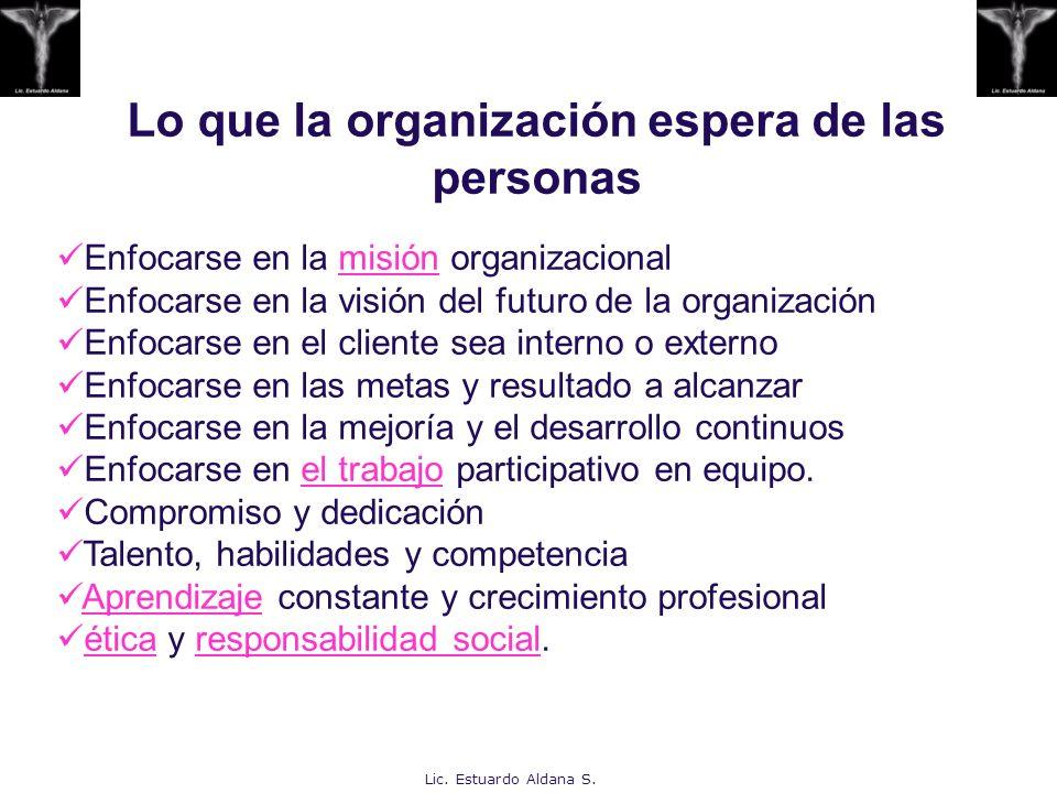 Lo que la organización espera de las personas Enfocarse en la misión organizacionalmisión Enfocarse en la visión del futuro de la organización Enfocar