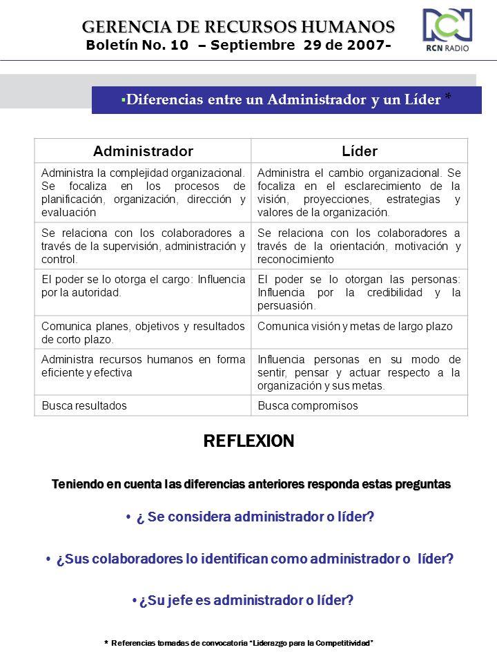 GERENCIA DE RECURSOS HUMANOS Boletín No. 10 – Septiembre 29 de 2007- Diferencias entre un Administrador y un Líder * AdministradorLíder Administra la
