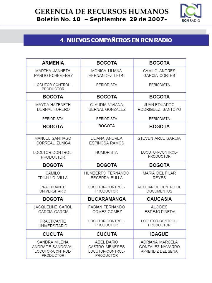 GERENCIA DE RECURSOS HUMANOS Boletín No. 10 – Septiembre 29 de 2007- 4. NUEVOS COMPAÑEROS EN RCN RADIO ARMENIABOGOTA MARTHA JANNETH PARDO ECHEVERRY LO
