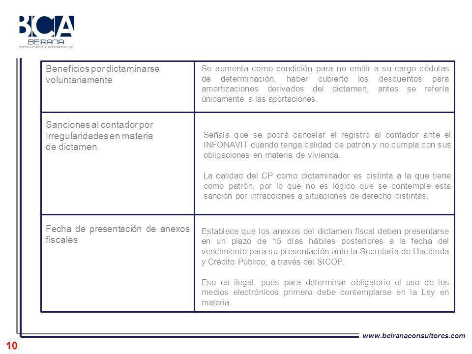 www.beiranaconsultores.com 10 Establece que los anexos del dictamen fiscal deben presentarse en un plazo de 15 días hábiles posteriores a la fecha del
