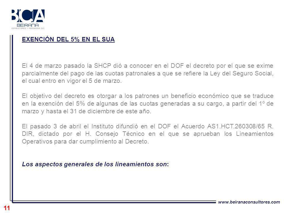 www.beiranaconsultores.com 11 El 4 de marzo pasado la SHCP dió a conocer en el DOF el decreto por el que se exime parcialmente del pago de las cuotas
