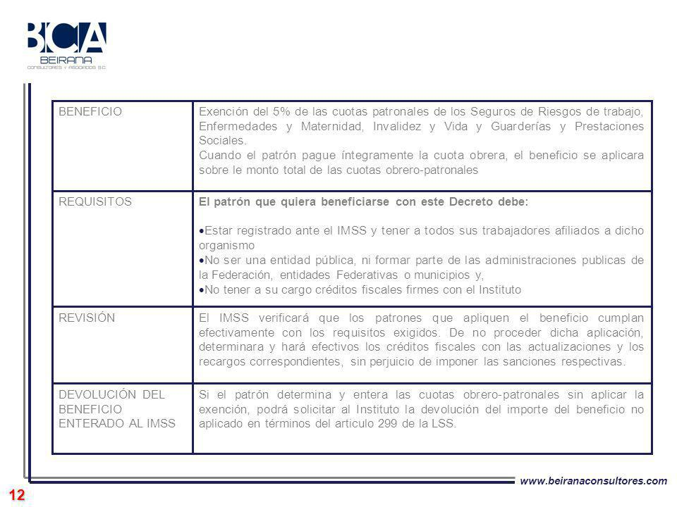 www.beiranaconsultores.com 12 Si el patrón determina y entera las cuotas obrero-patronales sin aplicar la exención, podrá solicitar al Instituto la de