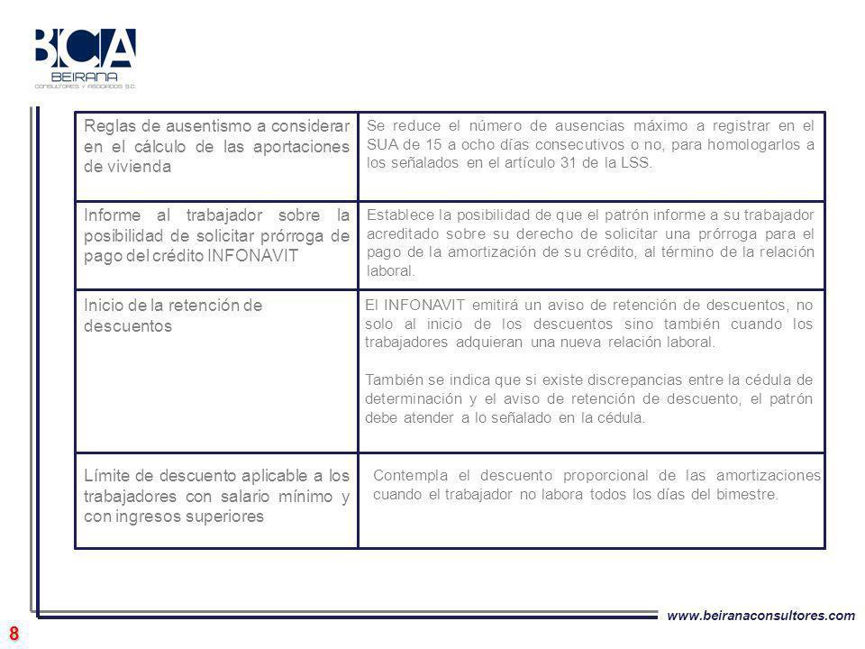 www.beiranaconsultores.com 8 Contempla el descuento proporcional de las amortizaciones cuando el trabajador no labora todos los días del bimestre. Lím