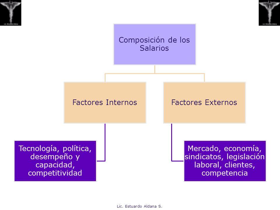 Tipos de Prestaciones Sociales 1.En razón de su Obligatoriedad Legal 2.