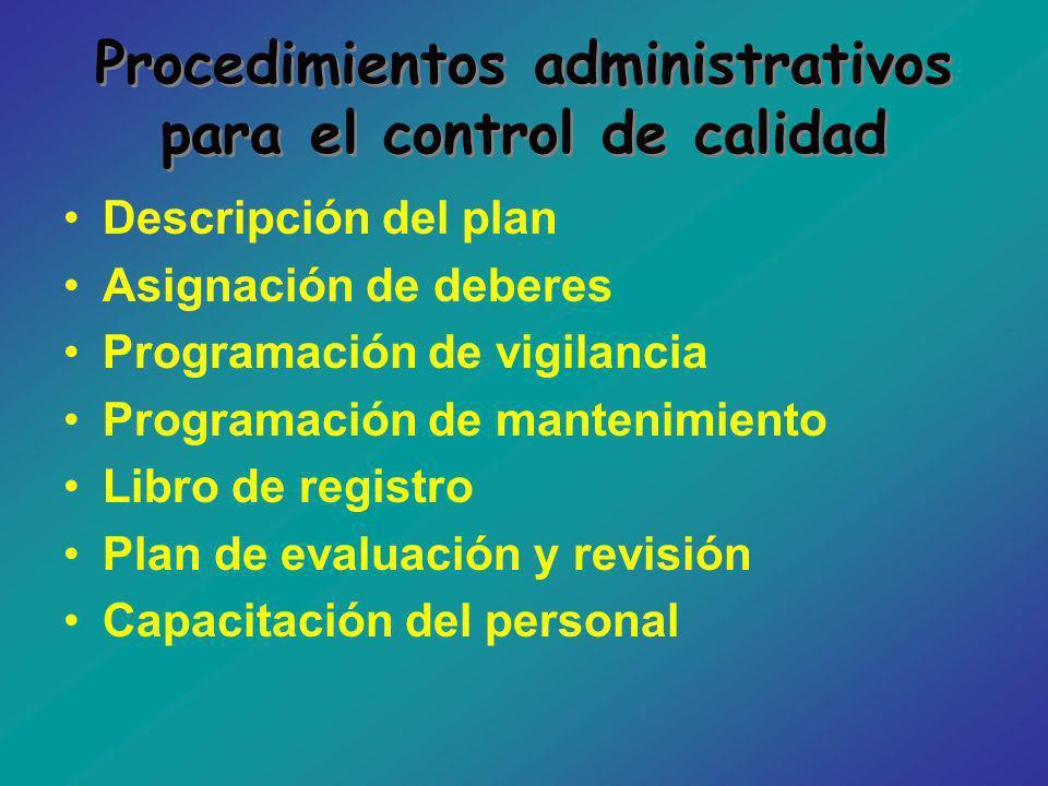 Procedimientos administrativos para el control de calidad Descripción del plan Asignación de deberes Programación de vigilancia Programación de manten