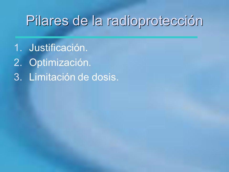 Pilares de la radioprotección 1.Justificación. 2.Optimización. 3.Limitación de dosis.