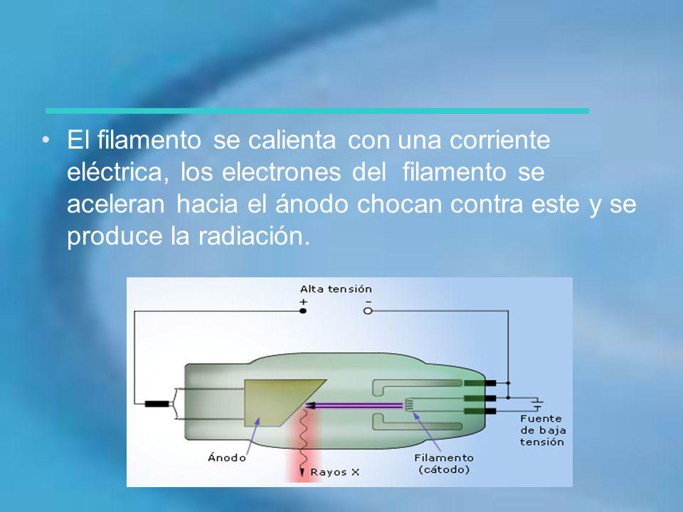 El filamento se calienta con una corriente eléctrica, los electrones del filamento se aceleran hacia el ánodo chocan contra este y se produce la radia