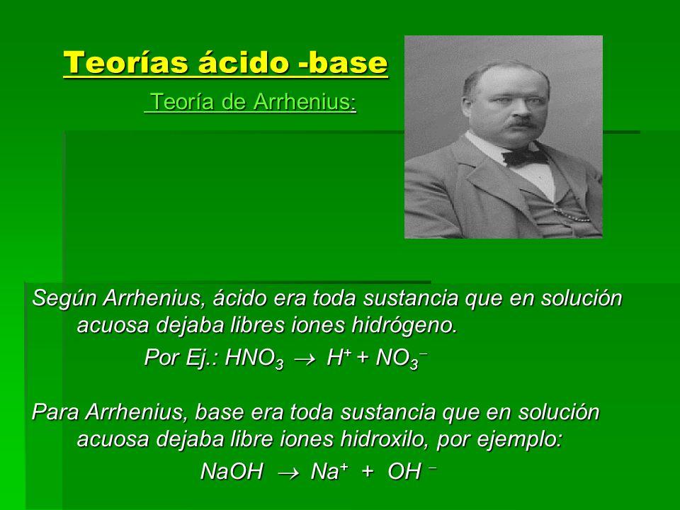 Teorías ácido -base Teoría de Arrhenius : Teoría de Arrhenius : Según Arrhenius, ácido era toda sustancia que en solución acuosa dejaba libres iones h