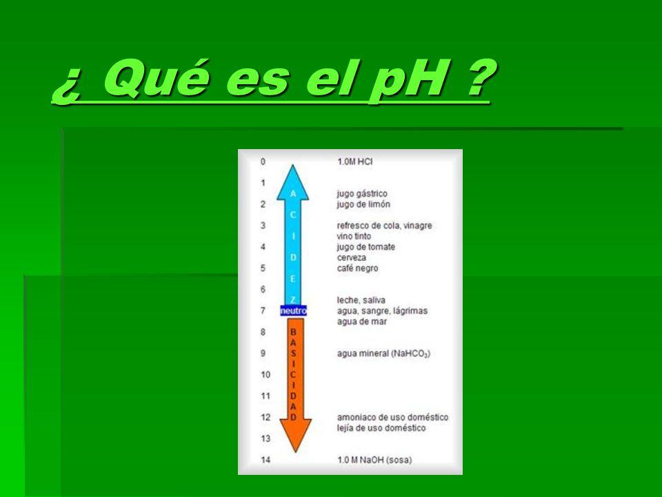 ¿ Qué es el pH ?