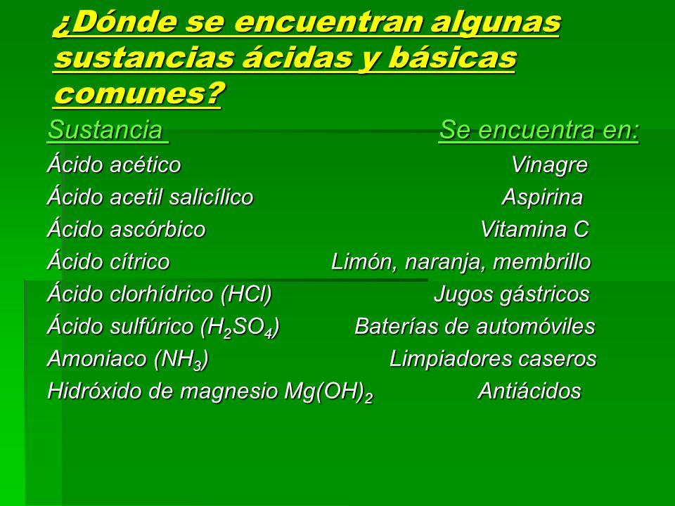 ¿Dónde se encuentran algunas sustancias ácidas y básicas comunes? Sustancia Se encuentra en: Ácido acético Vinagre Ácido acetil salicílico Aspirina Ác