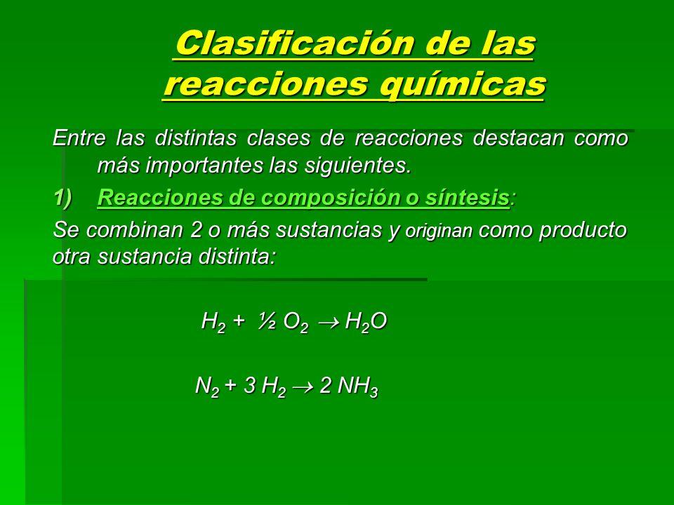 Clasificación de las reacciones químicas Entre las distintas clases de reacciones destacan como más importantes las siguientes. 1)Reacciones de compos