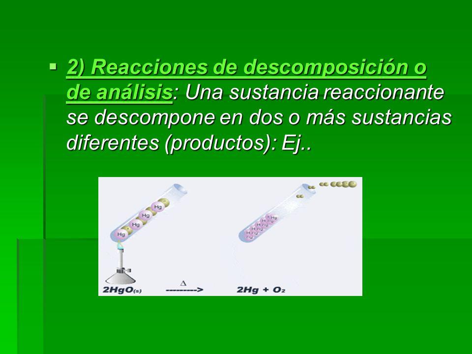 2) Reacciones de descomposición o de análisis: Una sustancia reaccionante se descompone en dos o más sustancias diferentes (productos): Ej.. 2) Reacci