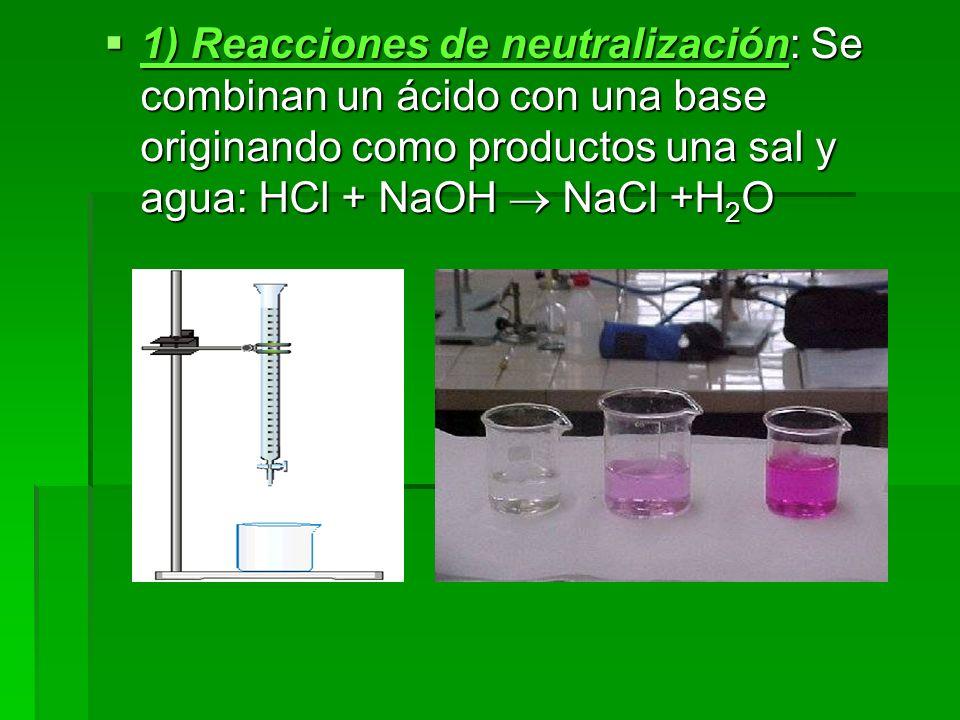1) Reacciones de neutralización: Se combinan un ácido con una base originando como productos una sal y agua: HCl + NaOH NaCl +H 2 O 1) Reacciones de n