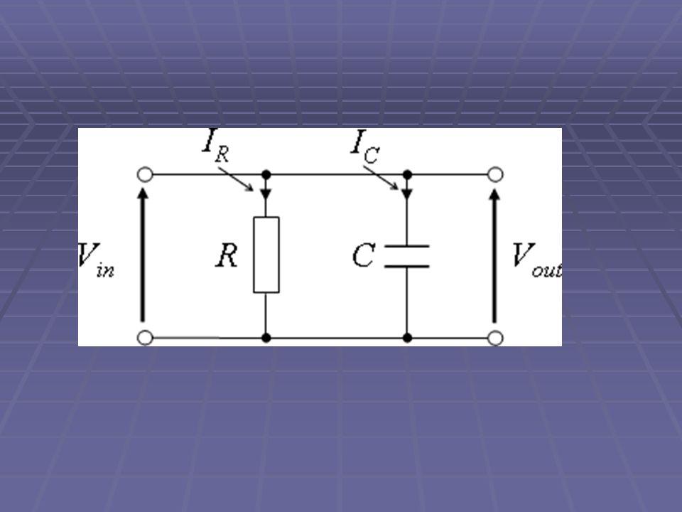 Constante de tiempo En un proceso de carga, cuando cerramos el interruptor S, el condensador no se carga instantáneamente, su carga evoluciona con el tiempo en forma exponencial: En un proceso de carga, cuando cerramos el interruptor S, el condensador no se carga instantáneamente, su carga evoluciona con el tiempo en forma exponencial: Q = Ce(1 - e-t/RC)