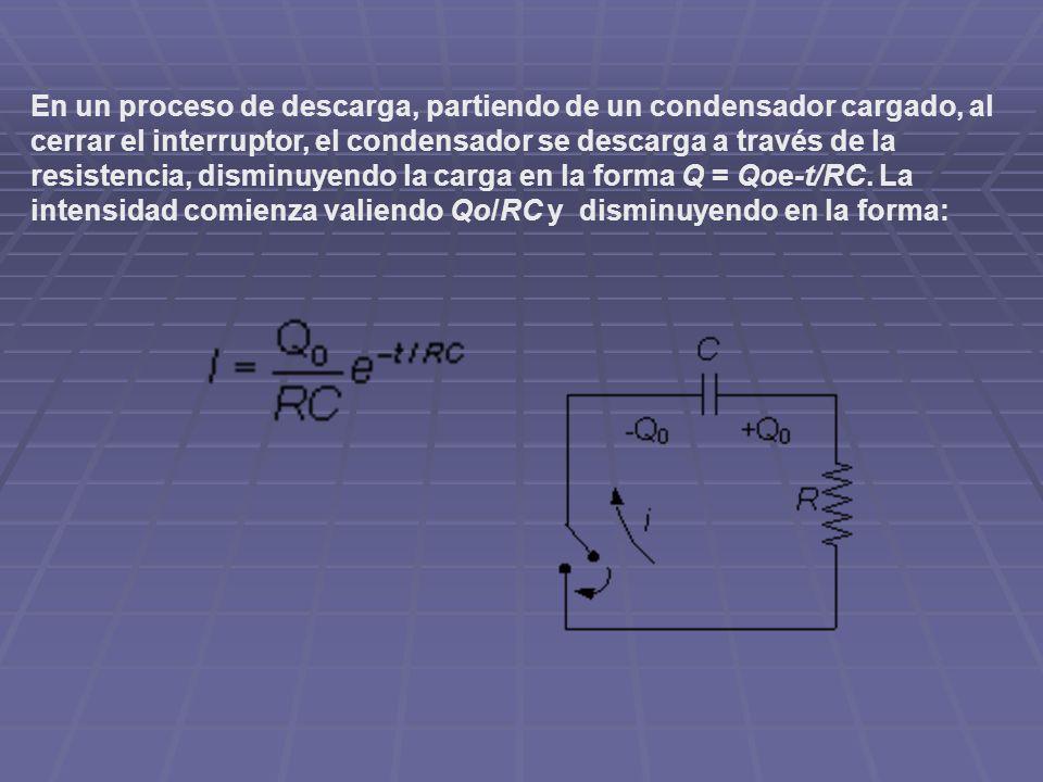 En un proceso de descarga, partiendo de un condensador cargado, al cerrar el interruptor, el condensador se descarga a través de la resistencia, dismi
