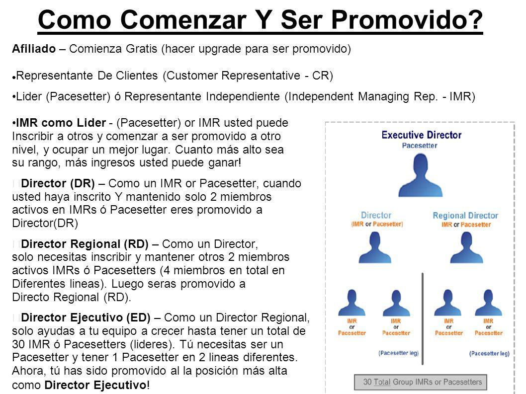 Como Comenzar Y Ser Promovido? Afiliado – Comienza Gratis (hacer upgrade para ser promovido) Representante De Clientes (Customer Representative - CR)