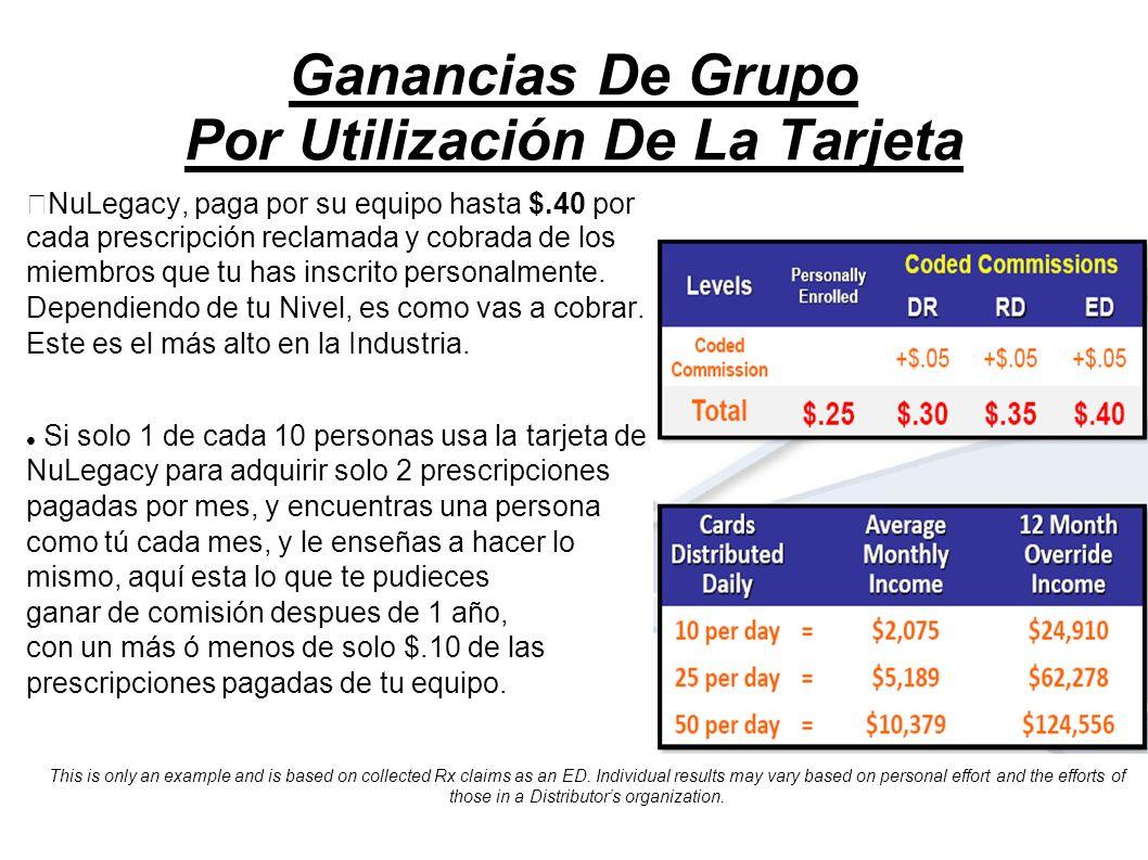 Ganancias De Grupo Por Utilización De La Tarjeta NuLegacy, paga por su equipo hasta $.40 por cada prescripción reclamada y cobrada de los miembros que