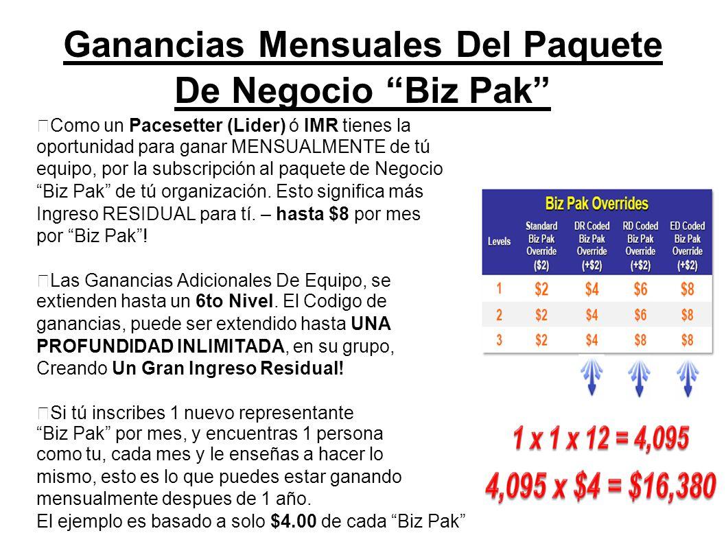 Ganancias Mensuales Del Paquete De Negocio Biz Pak Como un Pacesetter (Lider) ó IMR tienes la oportunidad para ganar MENSUALMENTE de tú equipo, por la