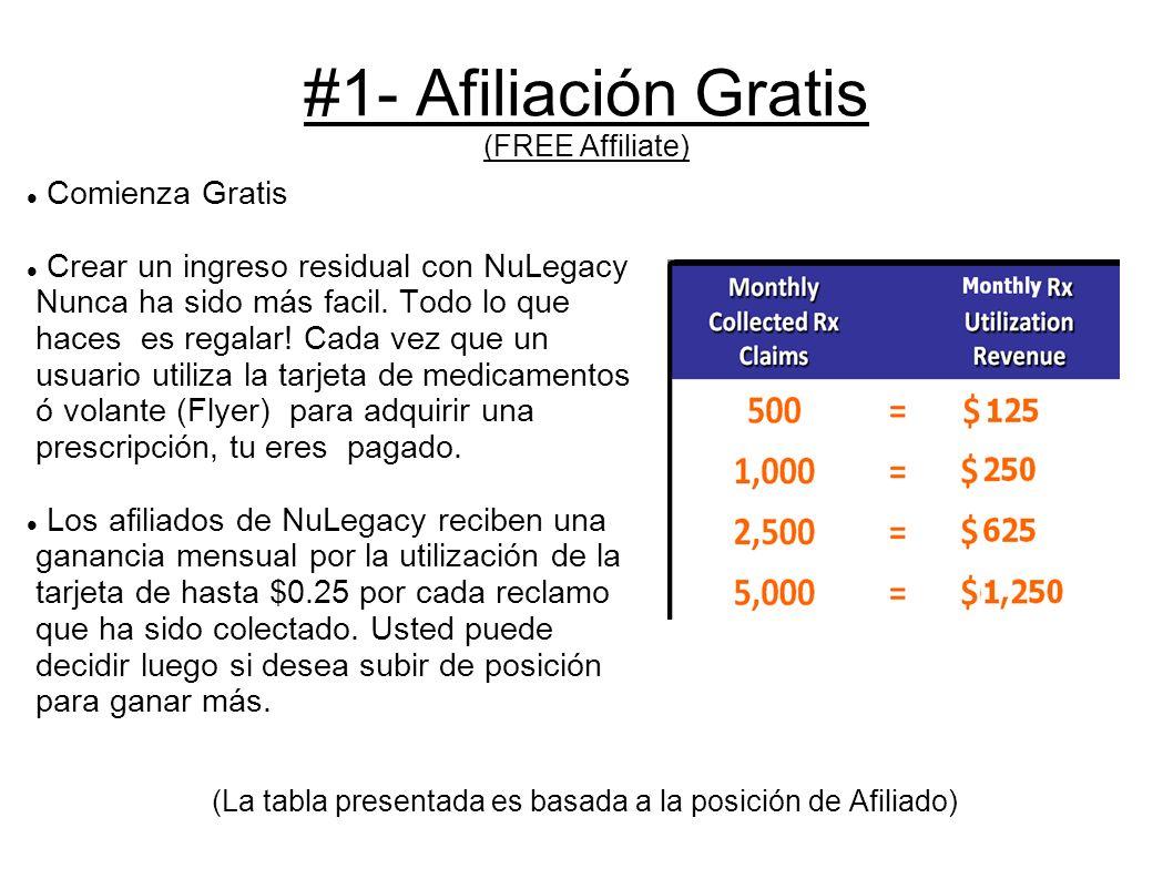 Como Afiliado Gratis, NuLegacy paga ganancias de hasta $0.25 por reclamos recibidos por los afiliados Gratis, asociados ó inscritos por usted.