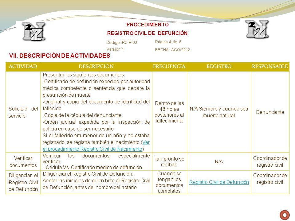 ACTIVIDADDESCRIPCIÓNFRECUENCIAREGISTRORESPONSABLE Solicitud del servicio Presentar los siguientes documentos: -Certificado de defunción expedido por a