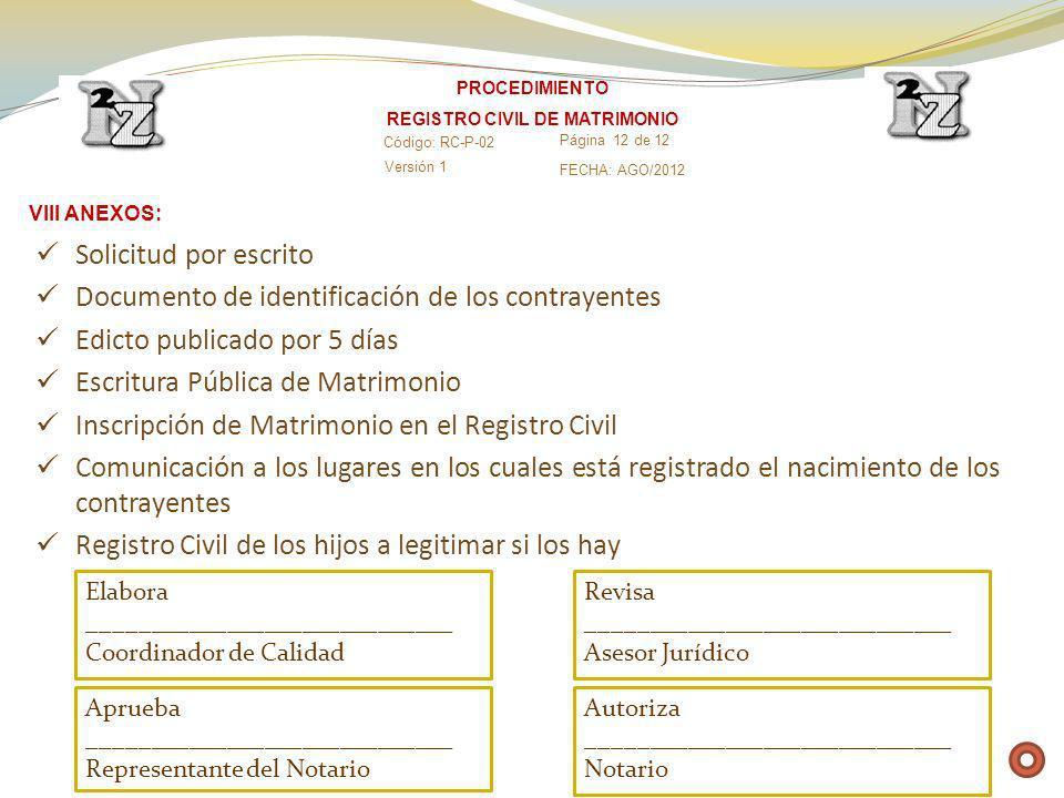 VIII ANEXOS: Solicitud por escrito Documento de identificación de los contrayentes Edicto publicado por 5 días Escritura Pública de Matrimonio Inscrip