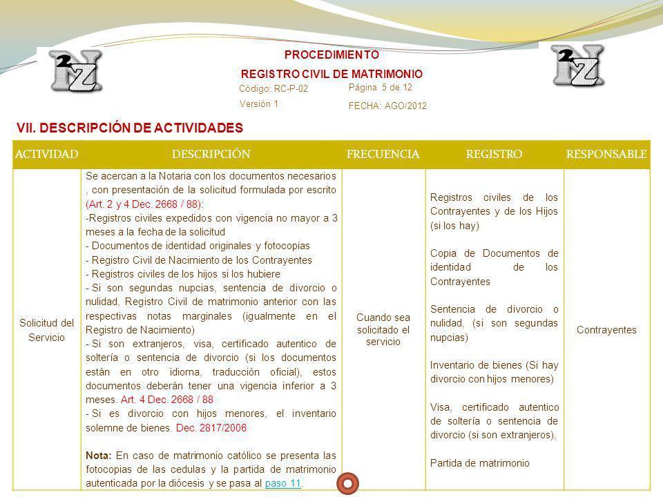 VII. DESCRIPCIÓN DE ACTIVIDADES ACTIVIDADDESCRIPCIÓNFRECUENCIAREGISTRORESPONSABLE Solicitud del Servicio Se acercan a la Notaria con los documentos ne