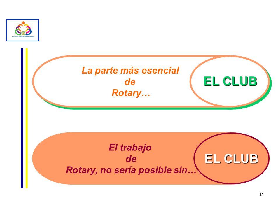 La parte más esencial de Rotary… La parte más esencial de Rotary… EL CLUB El trabajo de Rotary, no sería posible sin… El trabajo de Rotary, no sería p