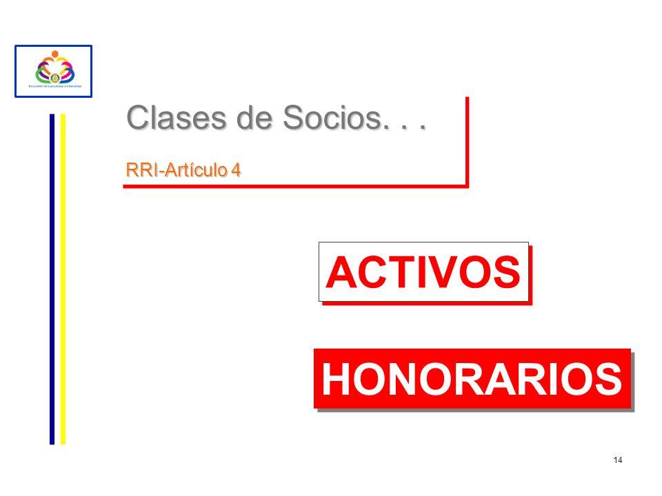 ACTIVOS HONORARIOS Clases de Socios... RRI-Artículo 4 Clases de Socios... RRI-Artículo 4 14
