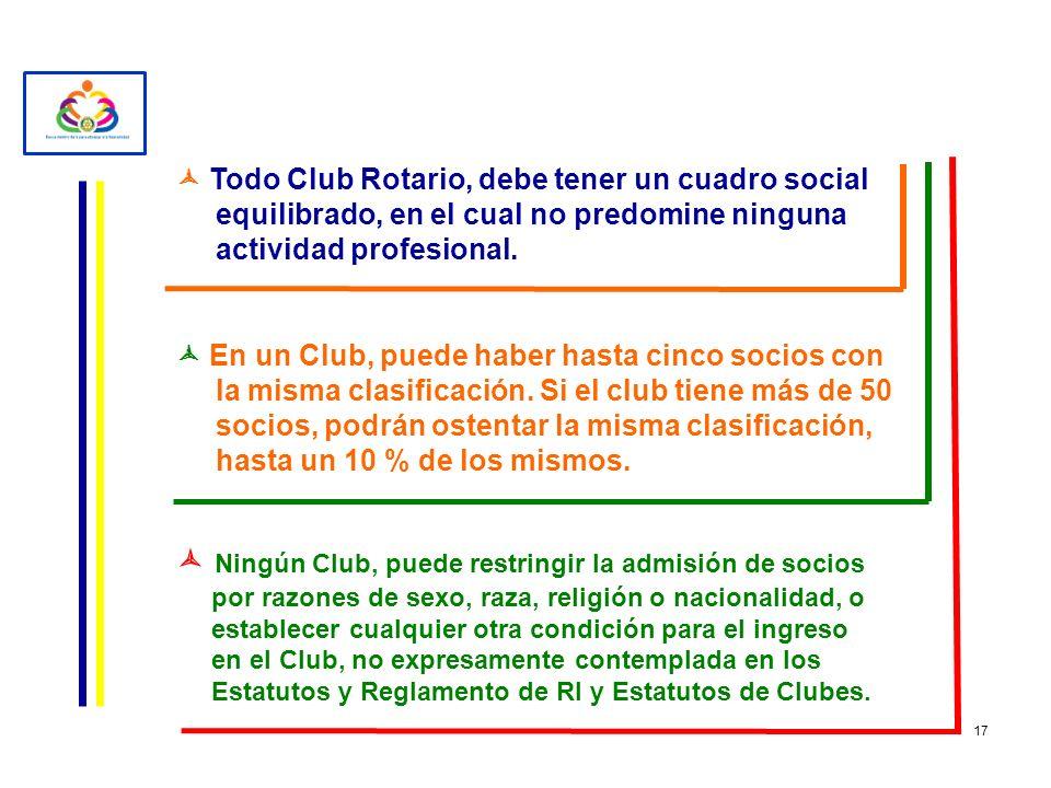 Todo Club Rotario, debe tener un cuadro social equilibrado, en el cual no predomine ninguna actividad profesional. En un Club, puede haber hasta cinco