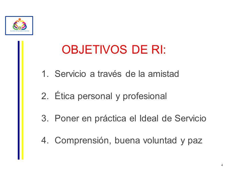OBJETIVOS DE RI: 1.Servicio a través de la amistad 2.Ética personal y profesional 3.Poner en práctica el Ideal de Servicio 4.Comprensión, buena volunt