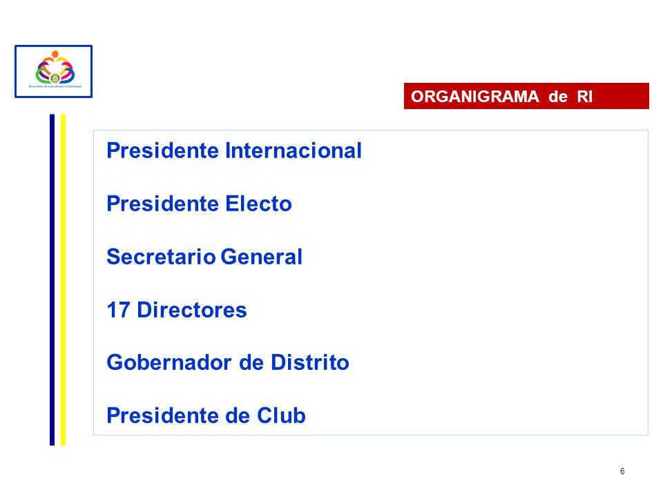 ORGANIGRAMA de RI Presidente Internacional Presidente Electo Secretario General 17 Directores Gobernador de Distrito Presidente de Club 6