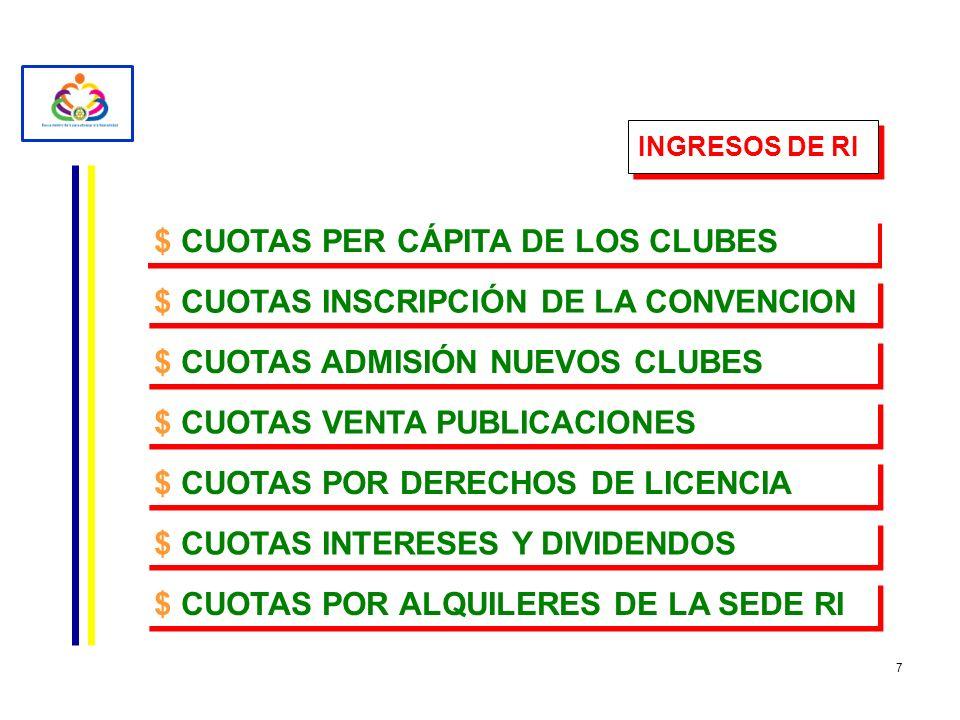 $ CUOTAS PER CÁPITA DE LOS CLUBES $ CUOTAS INSCRIPCIÓN DE LA CONVENCION $ CUOTAS ADMISIÓN NUEVOS CLUBES $ CUOTAS VENTA PUBLICACIONES $ CUOTAS POR DERE