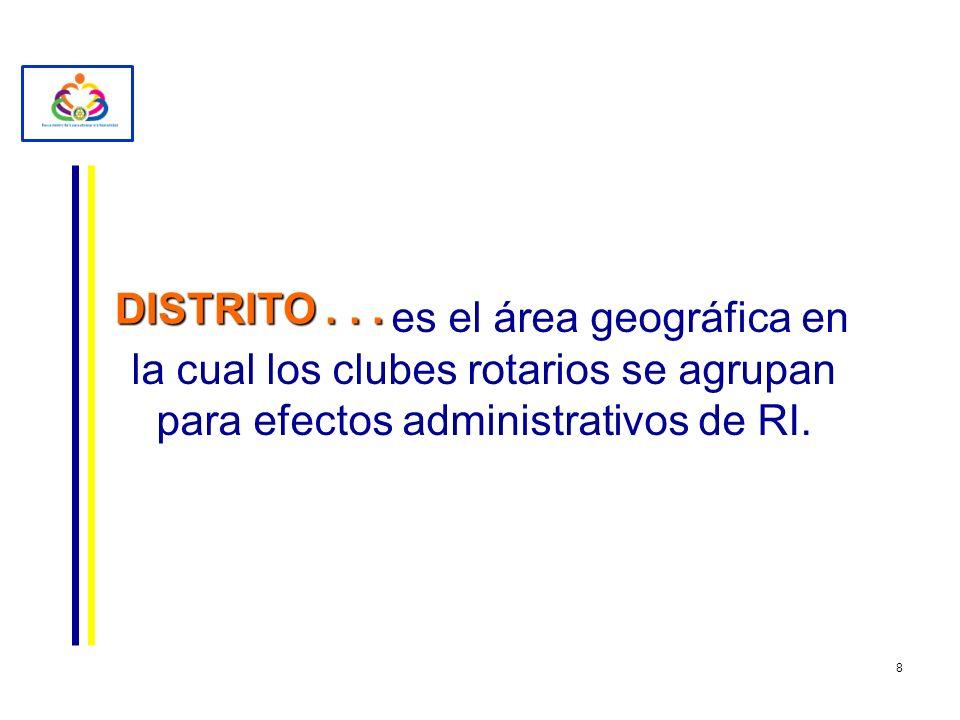 es el área geográfica en la cual los clubes rotarios se agrupan para efectos administrativos de RI. DISTRITO... 8