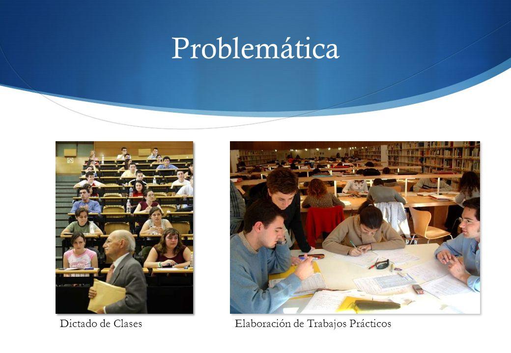 Problemática Dictado de ClasesElaboración de Trabajos Prácticos